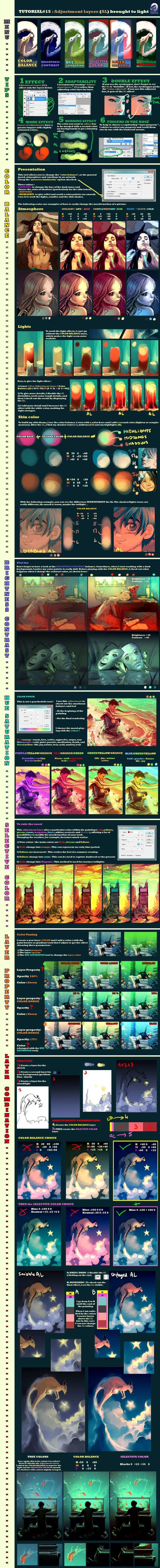 Tutorial 15 Adjustment layers brought to light by AquaSixio on deviantART
