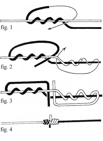 179 best fishing knots images on pinterest for How to tie fishing line together