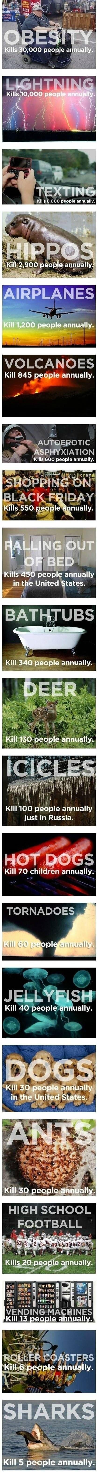 interesting statistics on death.