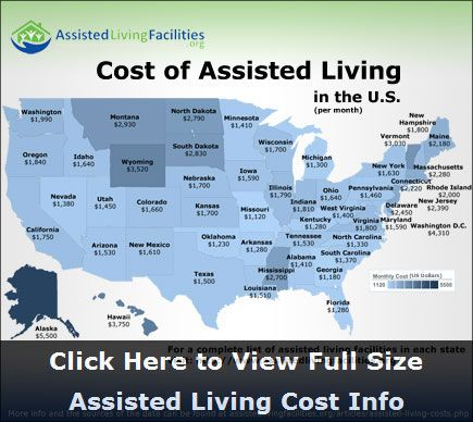 how to buy assisted living