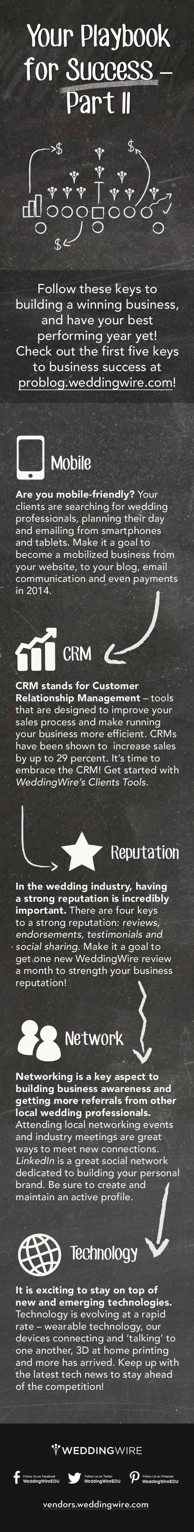 34 best All Things WeddingWire images on Pinterest   Info graphics ...