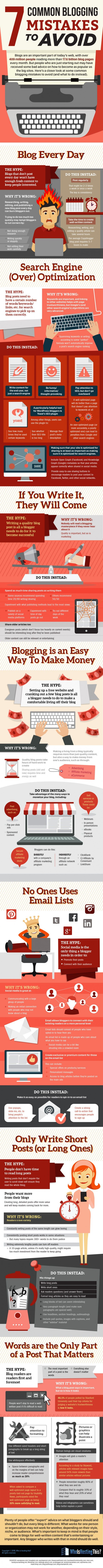 7 Common Blogging Mistakes To Avoid [Infographic] | Daily Infographic