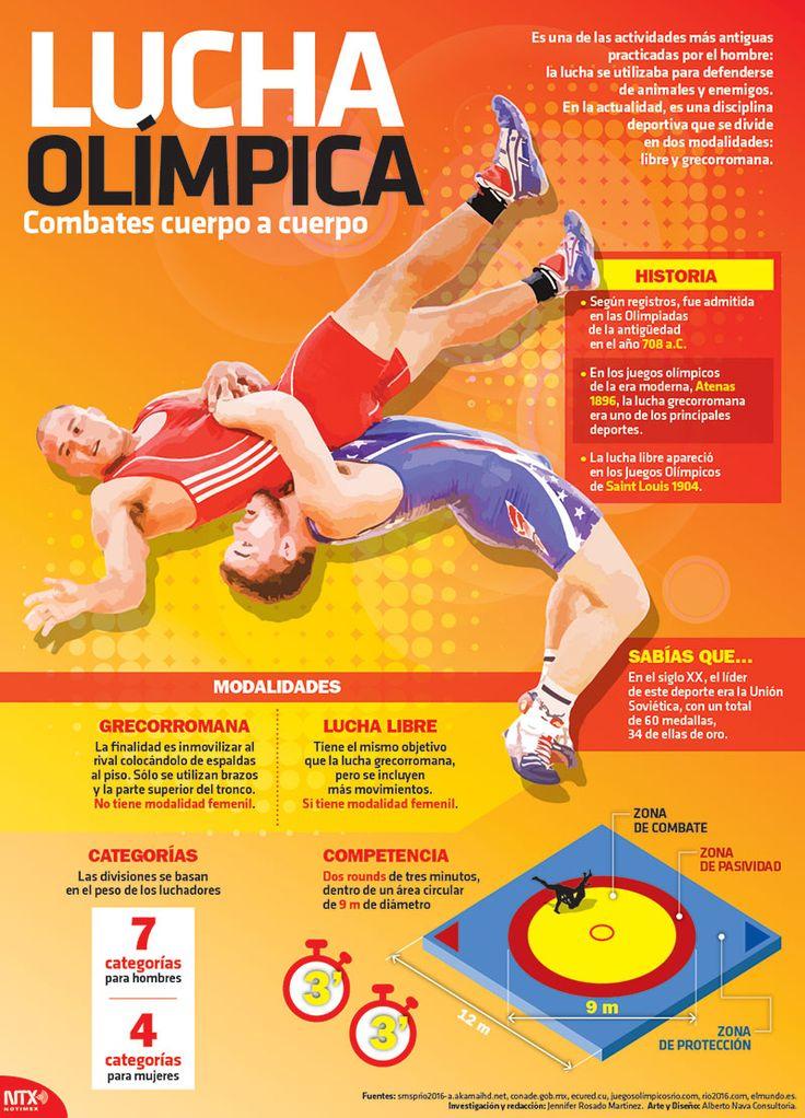 ¿Sabes de qué trata la Lucha Olímpica? En la #Infographic te contamos.