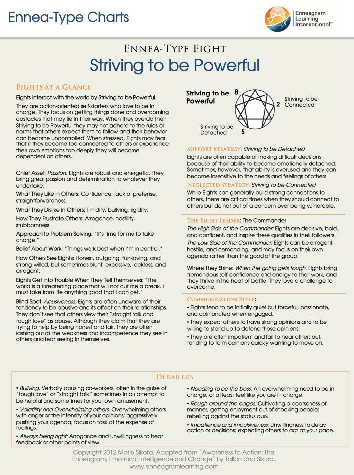 Ennea-Type Eight (Enneagram 8): Striving to be Powerful