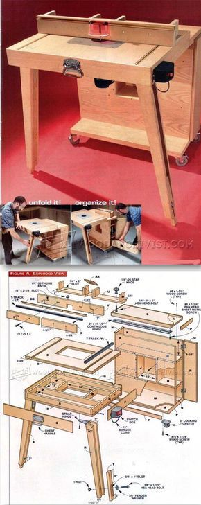Mobile Router Table Plans - Router Tips, Jigs and Fixtures | WoodArchivist.com