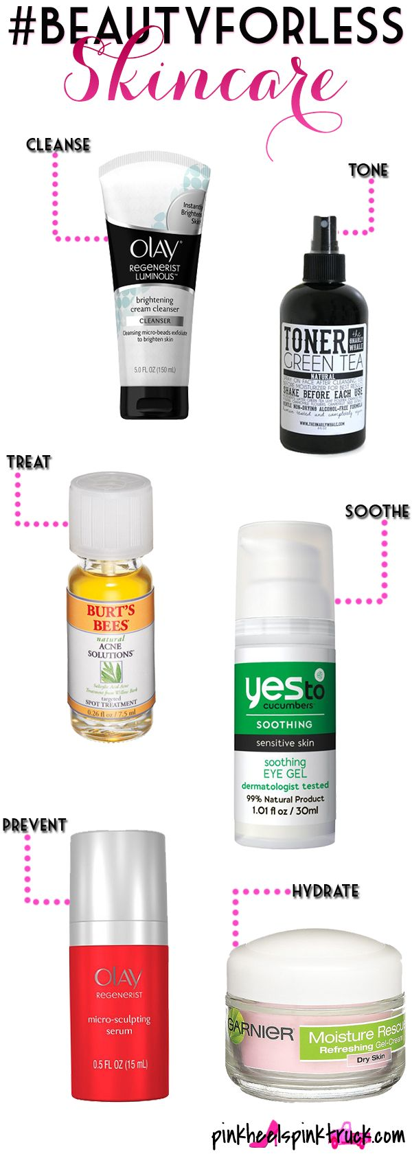 Skin Care Beauty for Less | Affordable skin care products you should try out. #youresopretty