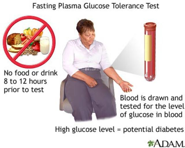 After a Diabetes Diagnosis: Oral glucose tolerance test -- blood glucose is tested two hours after drinking 75 grams of glucose. You are diagnosed with diabetes if your blood glucose level is 200 mg/dl or greater.