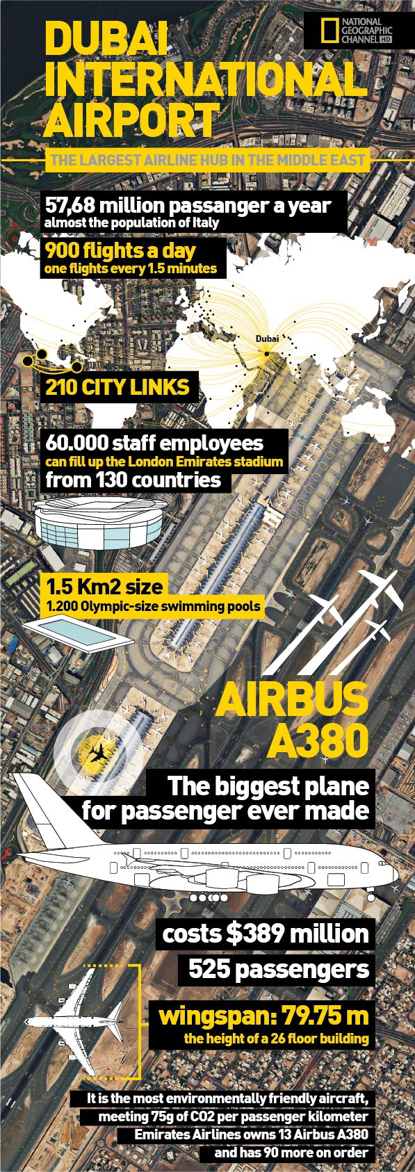Infographics for  NatGeo TV Channel to promote Dubai Ultimate Airport series