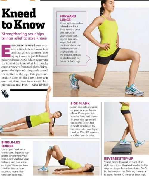 I need to do this so badly for my knees. My knees are shot to hell and it's hard to do simple exercises without being in pain...  Runners World - Knee strengthening exercises.