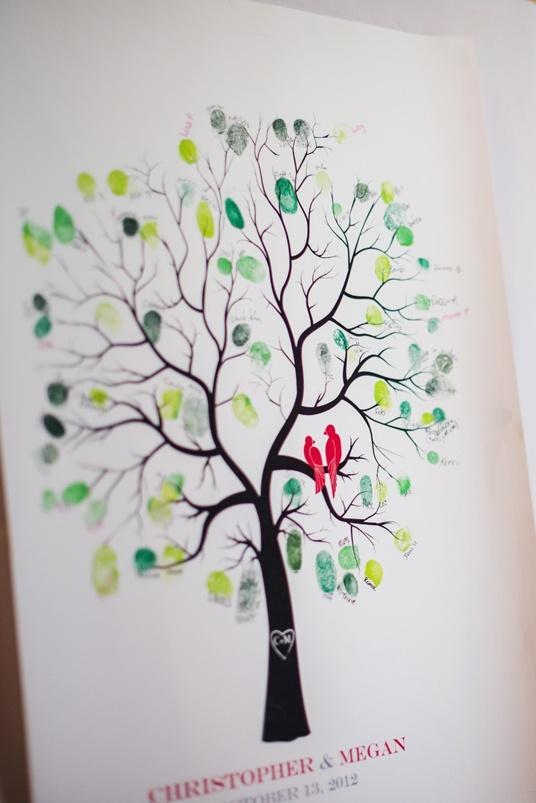 Thumbprint Guest Tree