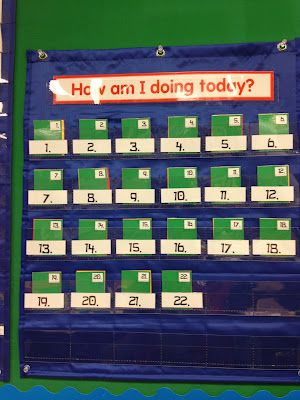 This is a really awesome classroom organization blog!