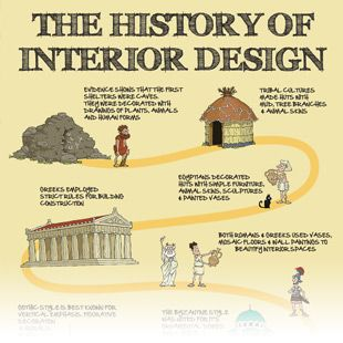 The history of interior design gladys law pinterest for History of interior design