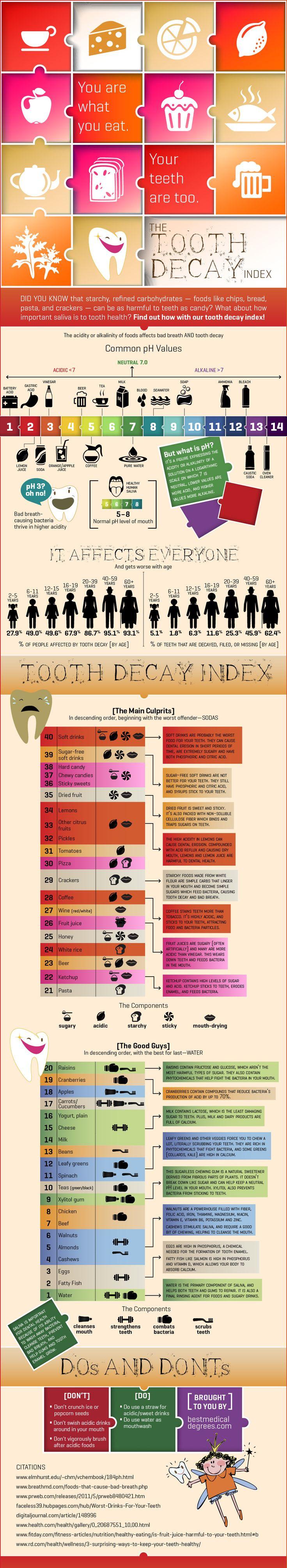 145 best dental office bulletin board ideas images on pinterest dental assistant dental humor and dental hygienist