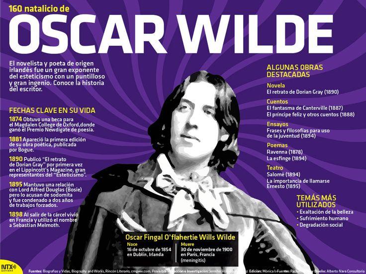 El 16 de octubre celebramos el natalicio Oscar Wilde, novelista y poeta de origen irlandés. Conoce la historia del escritor. #Infographic