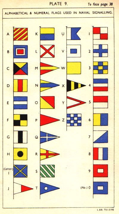 Vintage Signal Flags – 1940′s
