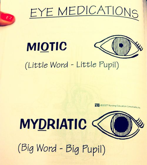 Miotic vs Mydriatic. Another helpful way to remember this - is to think of the D as Dilate. Mydriatic meds make your pupils dilate. These meds are contraindicated in patients that have increased intra-ocular pressure.