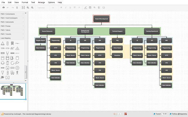 Draw.io: Aplicación para elaborar diagramas en linea