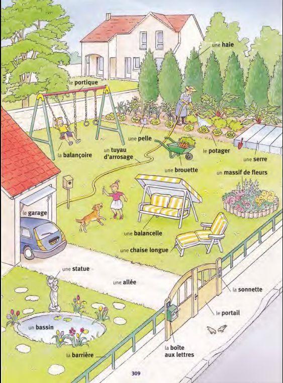 218 best images about fle lexique de la maison on for Le jardin le moulleau