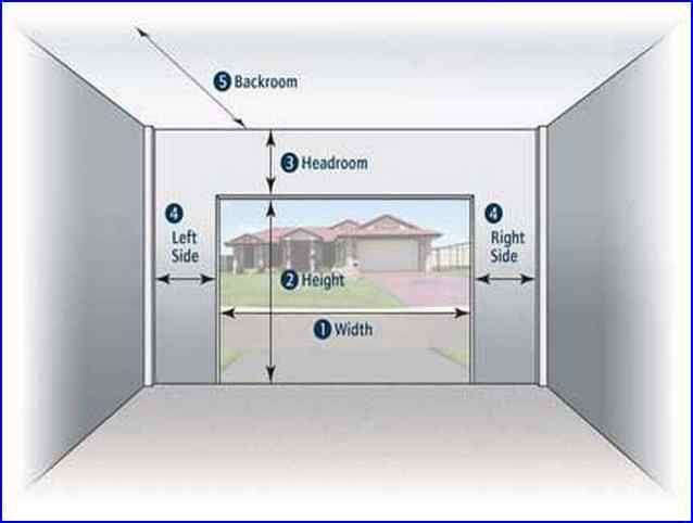 Best 25 standard garage door sizes ideas on pinterest for Standard garage dimensions