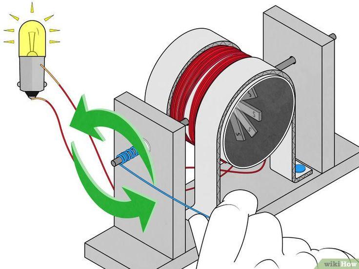 1000 ideas about generators on pinterest shtf prepping - Generador de electricidad ...