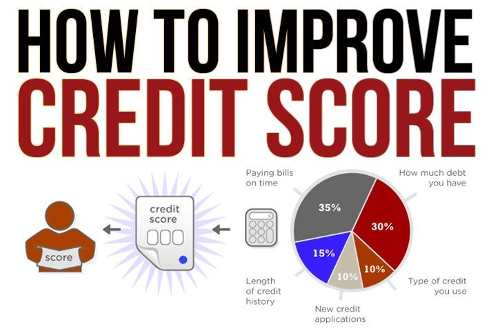 Top 10 Powerful Strategies to Improve Your Credit Score