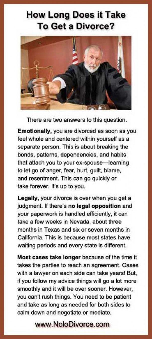 Divorce Faq Texas
