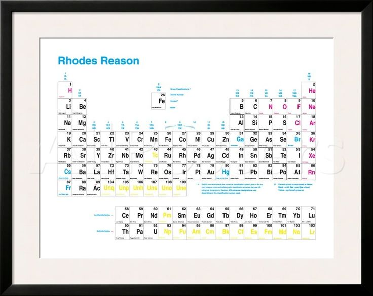 Page 1: Simon Patterson's version of the Periodic Table