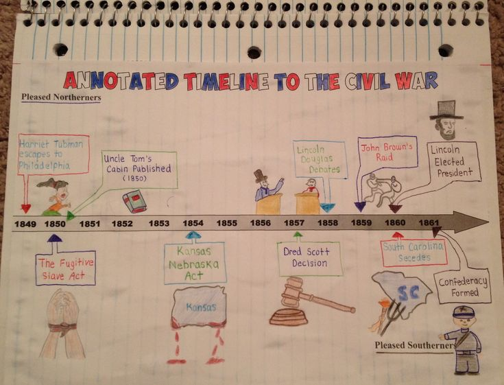 24 best images about Social studies on Pinterest   Teaching ...