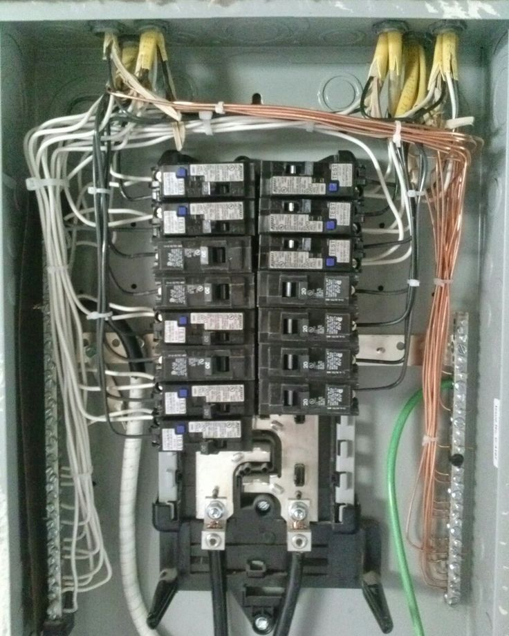 Subpanel that I installed.