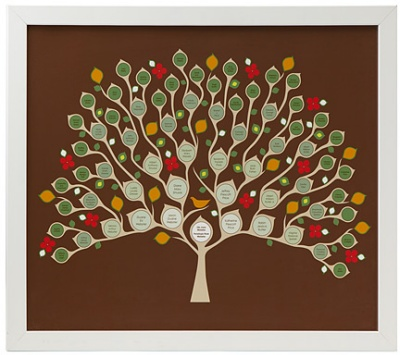 2743 best Genealogy images on Pinterest Family tree chart - 3 gen family tree template