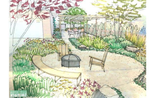 Landscape Design Perspective Stan Landscape Design Drawings Garden Landscape Design Landscape Sketch
