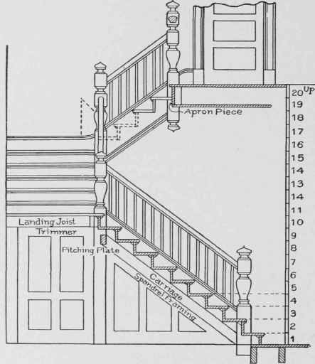stairs floor plan elevation stairs pinned by. Black Bedroom Furniture Sets. Home Design Ideas