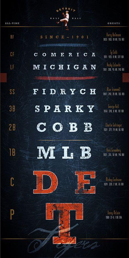 Detroit Tigers: MLB Eye Chart - Greatest Players - Midnight Blue - Perfect Birthday Gift