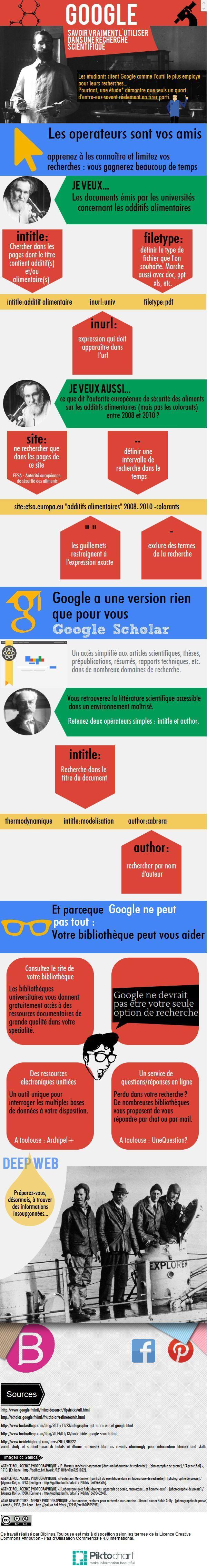Comment bien utiliser Google dans une recherche scientifique ? [infographie] | Info Magazine