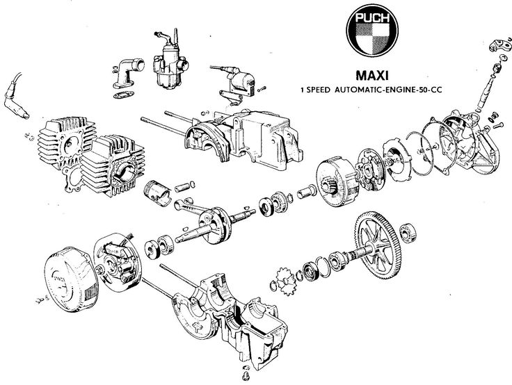 handy diagram of the e50 puch engine