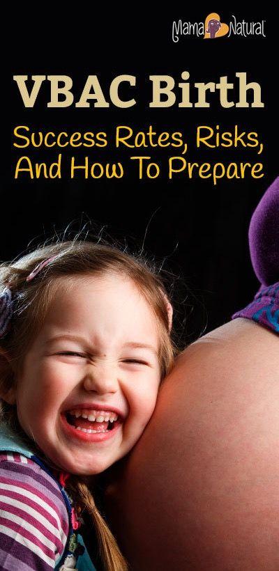 vbac birth plan