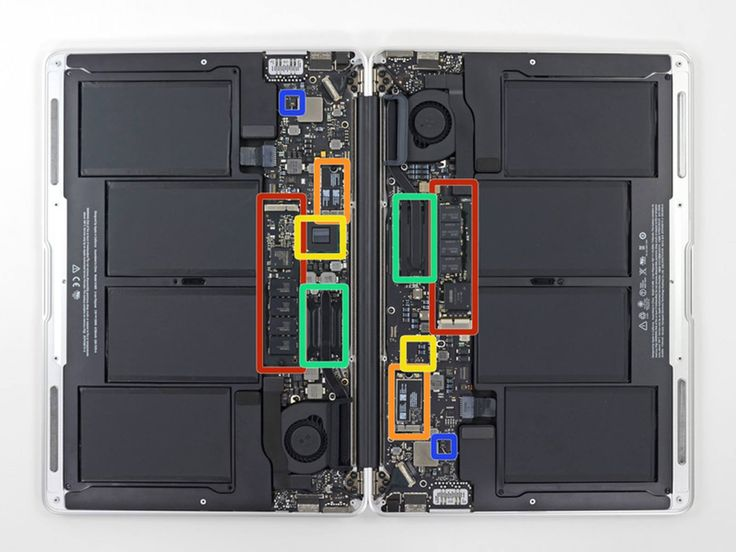 le macbook air 13 pouces 2013 d mont 1 module