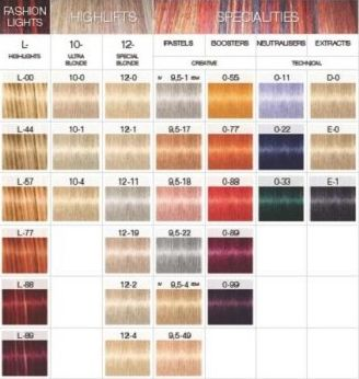 Igora Royal Speciality Shades Schwarzkopf Hair Color Schwarzkopf Hair Schwarzkopf Hair Color Chart