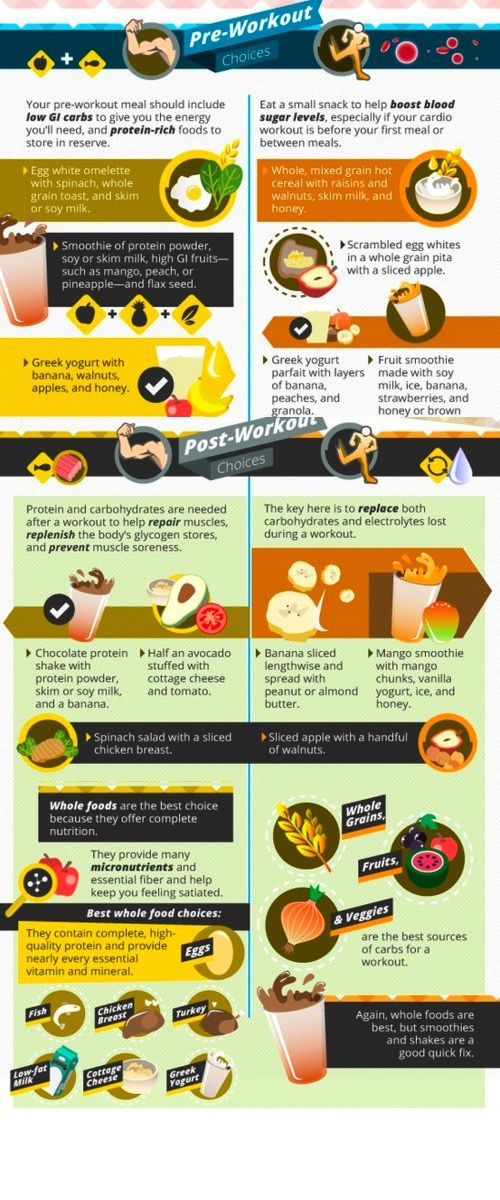 How to fuel your 50 plus workout? Know the best pre-workout & post-workout foods.