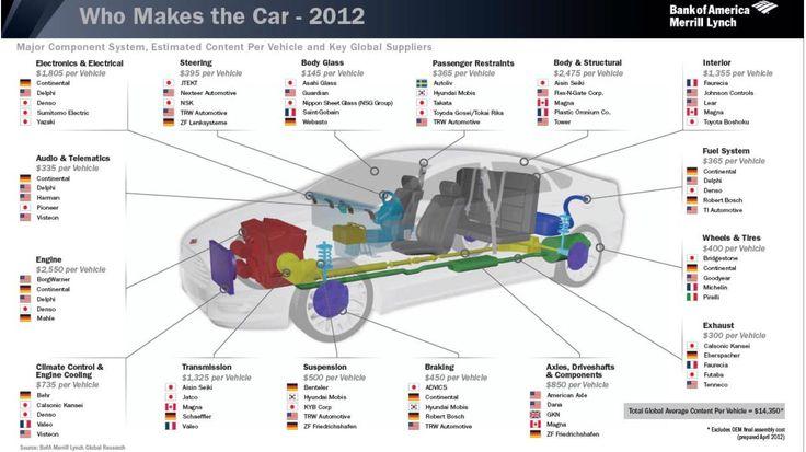 Beck Car Parts