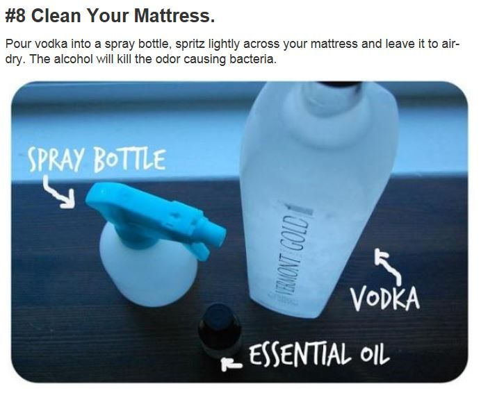 Matras reinigen met wodka