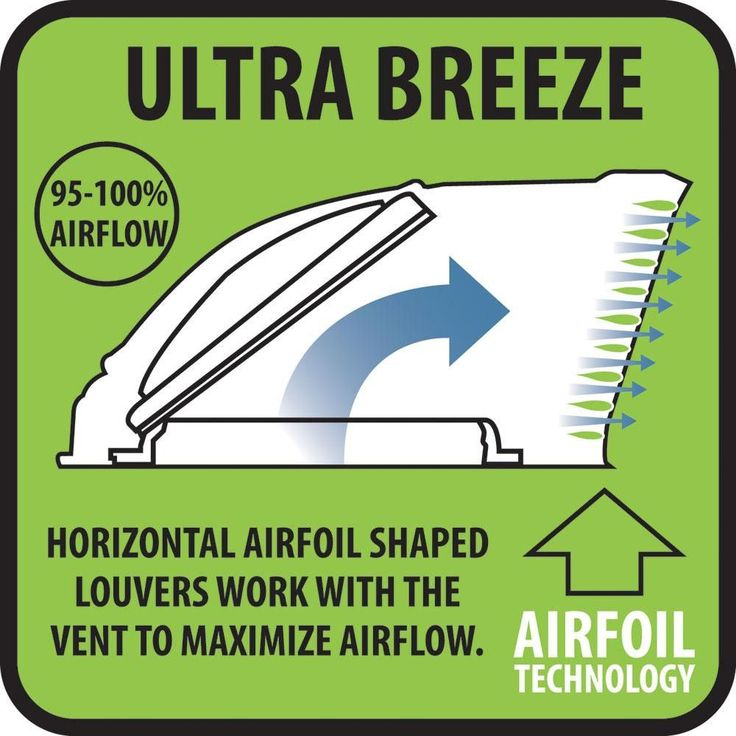Advanced design allows up to 75% more airflow than other roof vent covers yet protects your RV interior against sudden, unexpected showers. The Ultra Breeze Ven