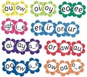 vowel digraphs and spelling patterns