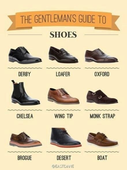 Kingsman: Guide to gentleman's shoes.
