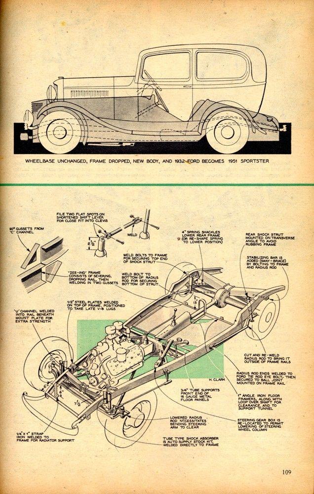 334 best BLUEPRINTS images on Pinterest | Vintage cars, Antique cars ...