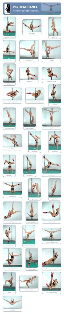 Intermediate pole moves