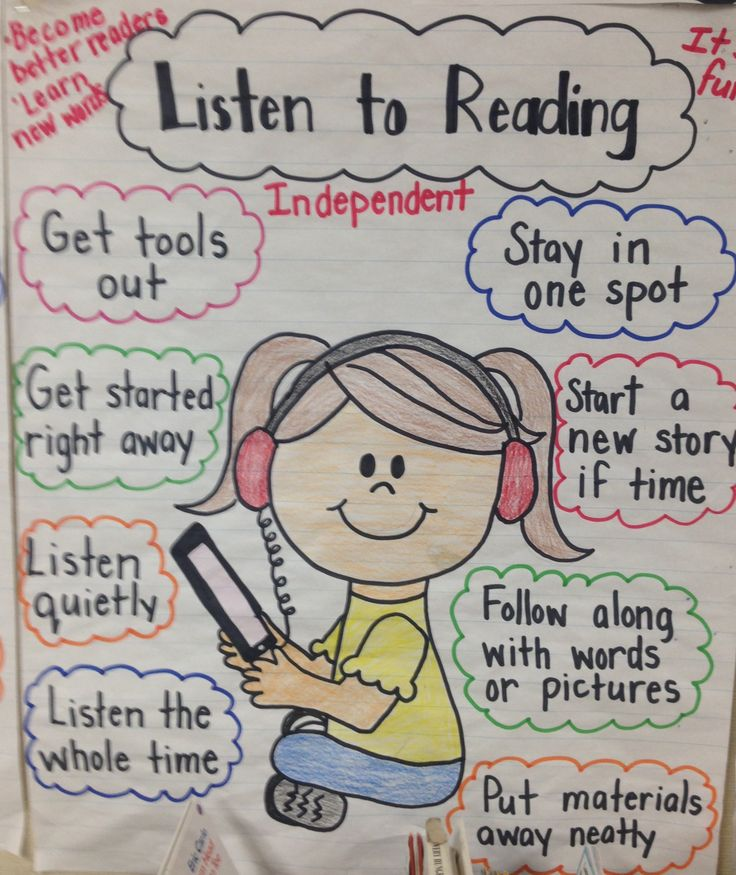 Listen to reading anchor chart; Daily 5