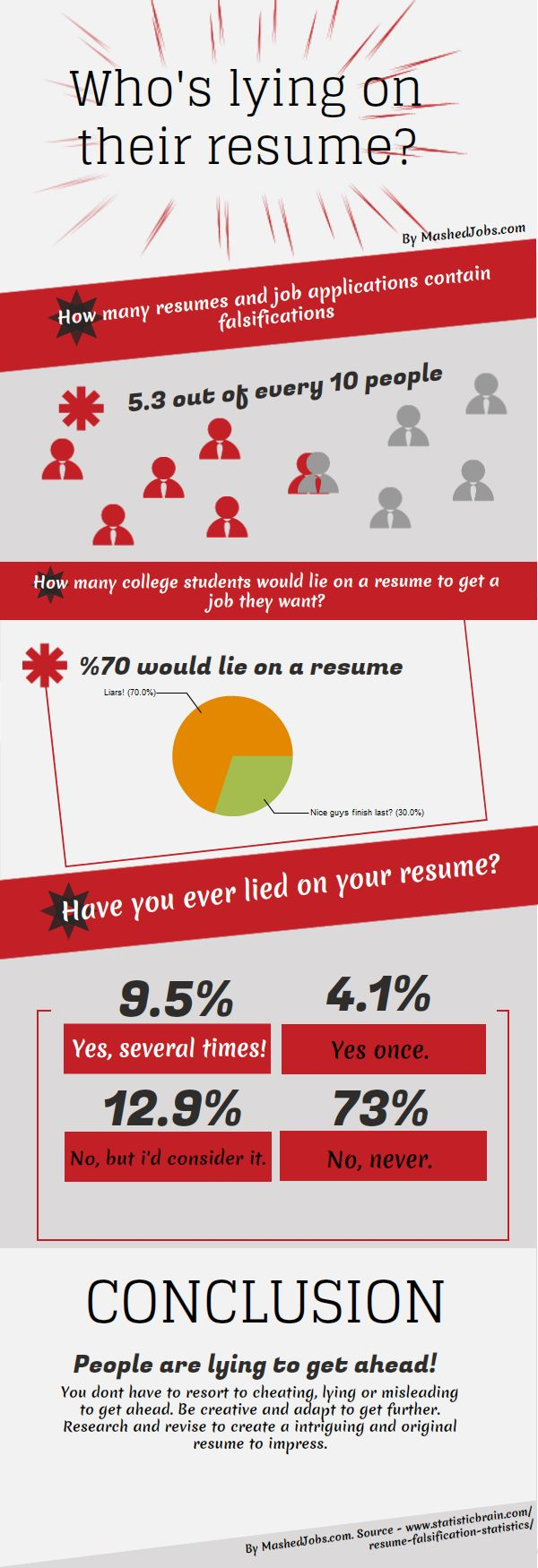 1000 ideas about resume exles on