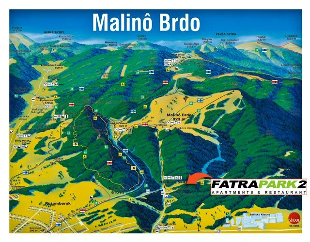 Malino Brdo summer plan