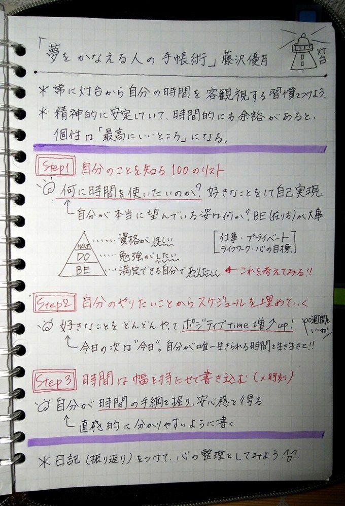 夢をかなえる人の手帳術の要点3つをまとめてみました↓ 逆算手帳や他の本にも書いてあったので、手帳術はもう理解しているつもりでしたが、この本を...